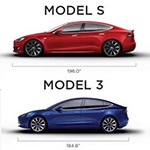 Tesla Model S of Model 3 kopen?
